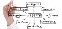 Best Los Angeles SEO